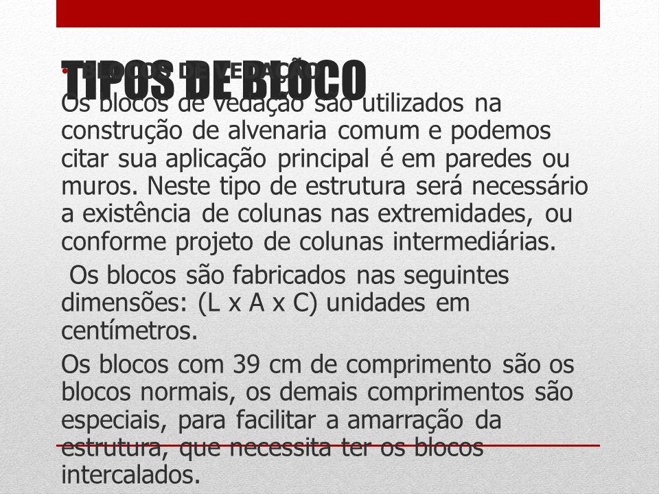 TIPOS DE BLOCO BLOCOS DE VEDAÇÃO.