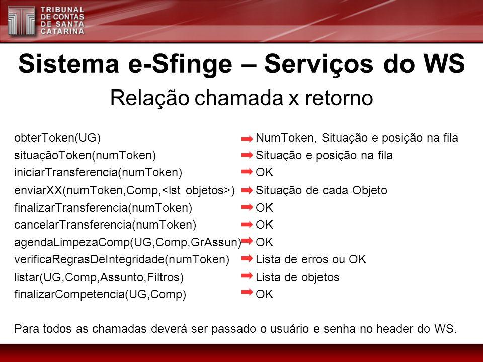 Sistema e-Sfinge – Serviços do WS