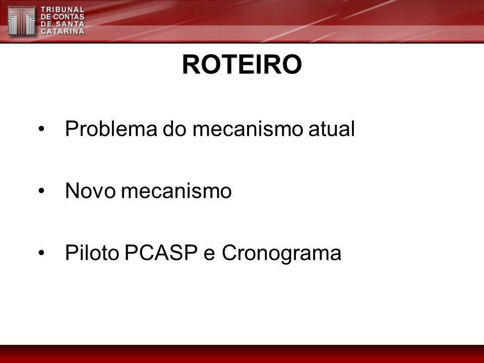 ROTEIRO Problema do mecanismo atual Novo mecanismo