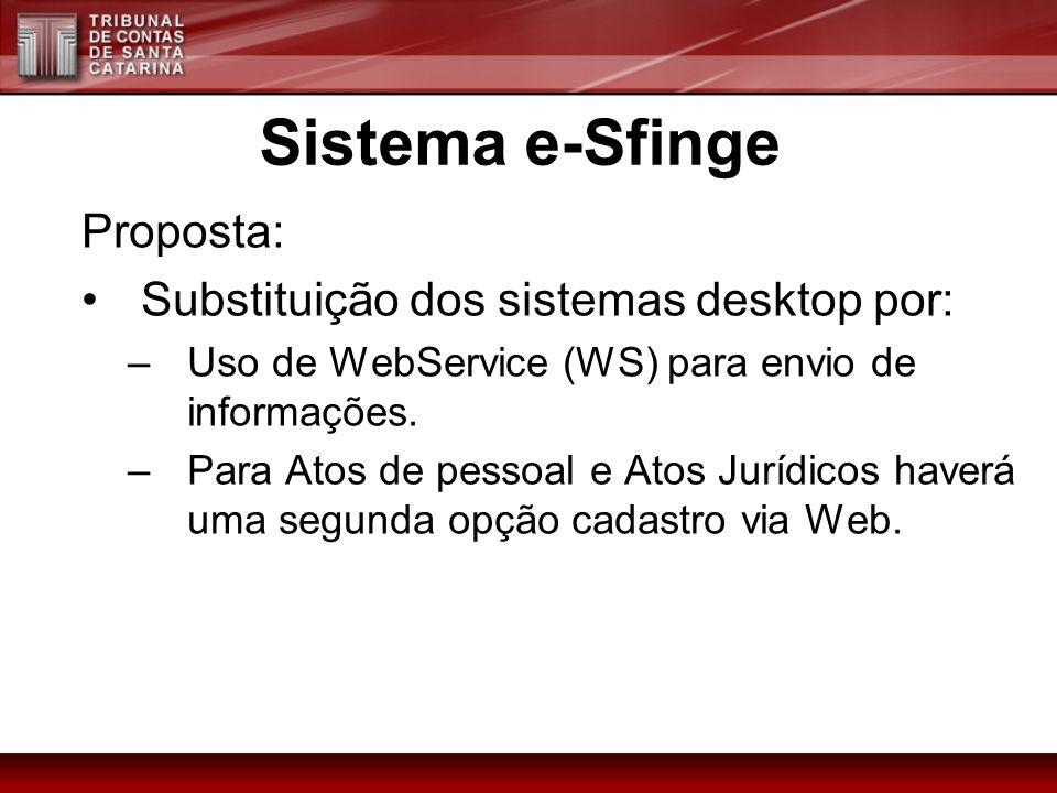 Sistema e-Sfinge Proposta: Substituição dos sistemas desktop por: