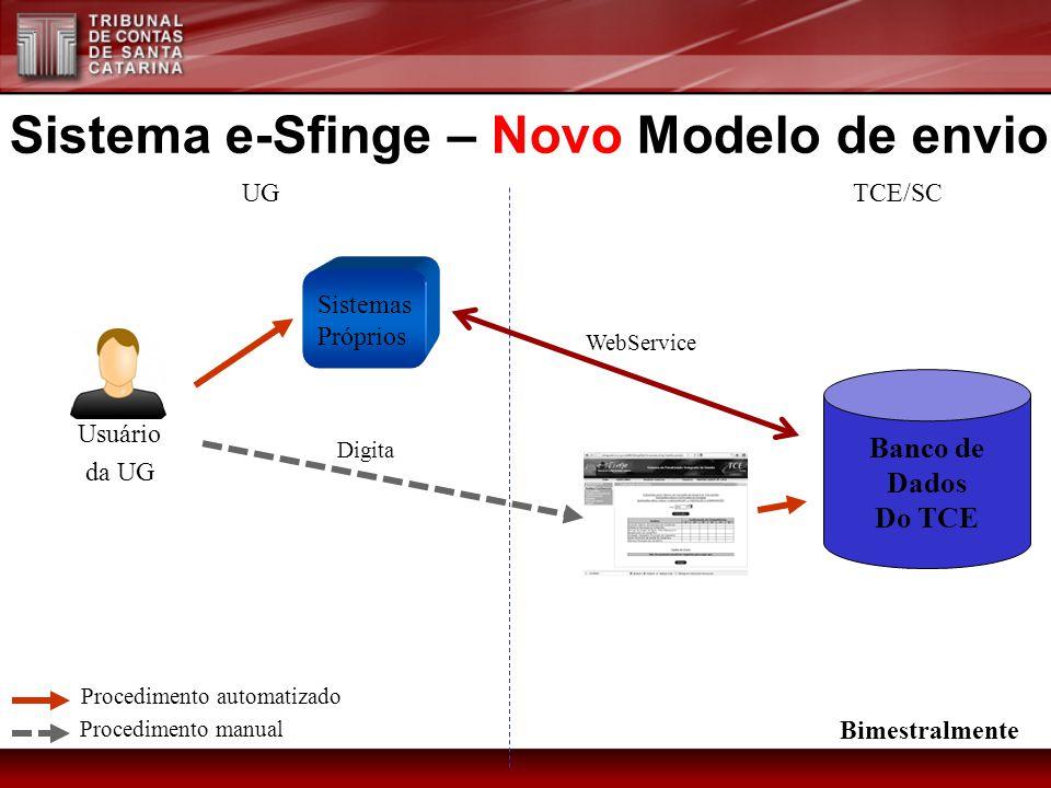 Sistema e-Sfinge – Novo Modelo de envio