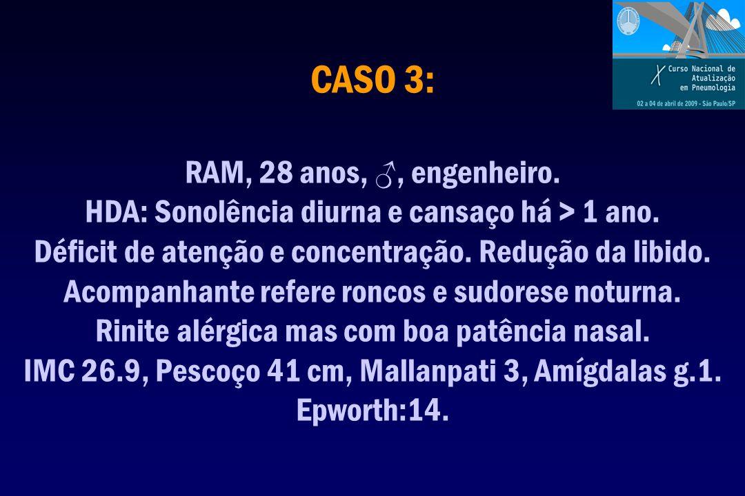 CASO 3: RAM, 28 anos, ♂, engenheiro