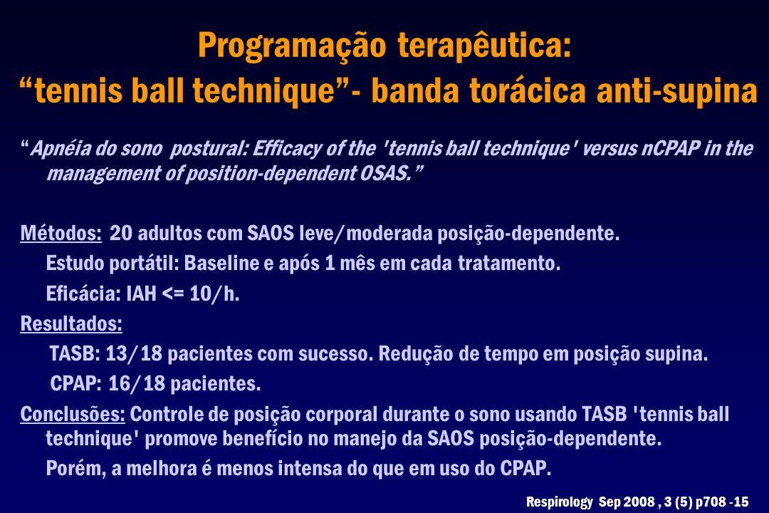Programação terapêutica: tennis ball technique - banda torácica anti-supina