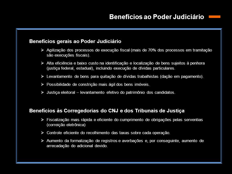 Benefícios ao Poder Judiciário