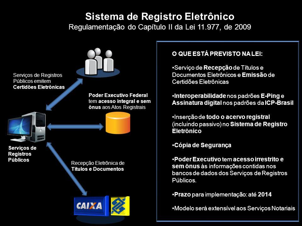 Sistema de Registro Eletrônico