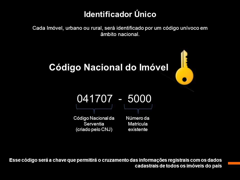 Código Nacional do Imóvel