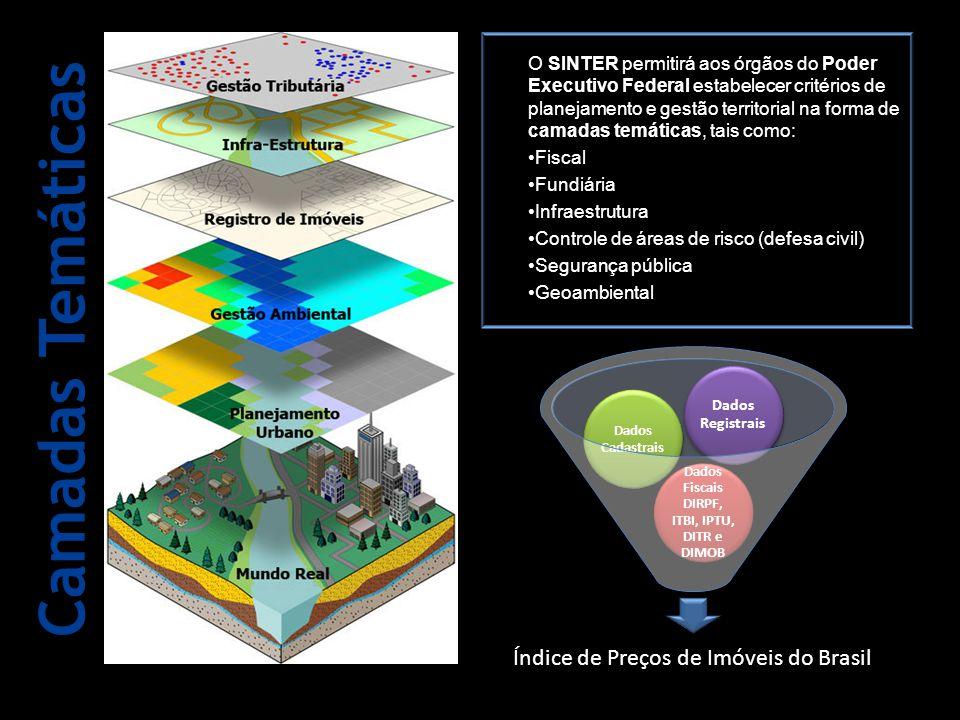 Dados Fiscais DIRPF, ITBI, IPTU, DITR e DIMOB