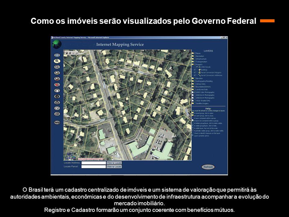 Como os imóveis serão visualizados pelo Governo Federal