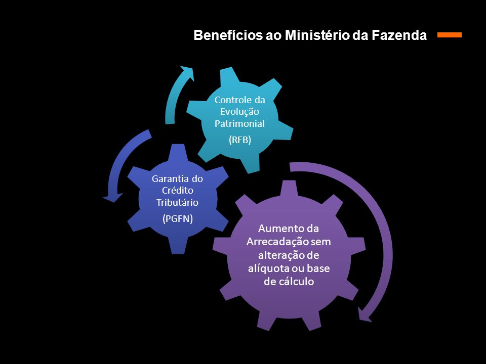 Benefícios ao Ministério da Fazenda