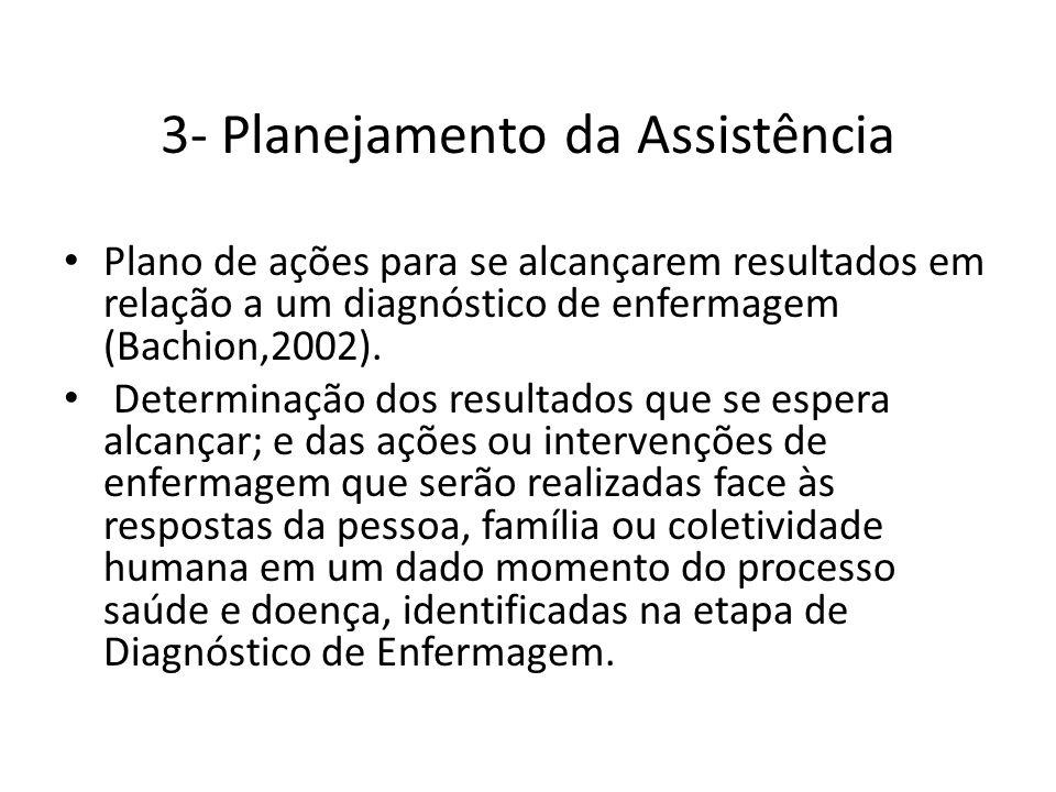 3- Planejamento da Assistência