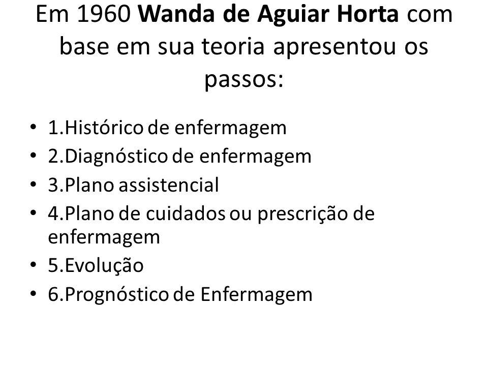 Em 1960 Wanda de Aguiar Horta com base em sua teoria apresentou os passos: