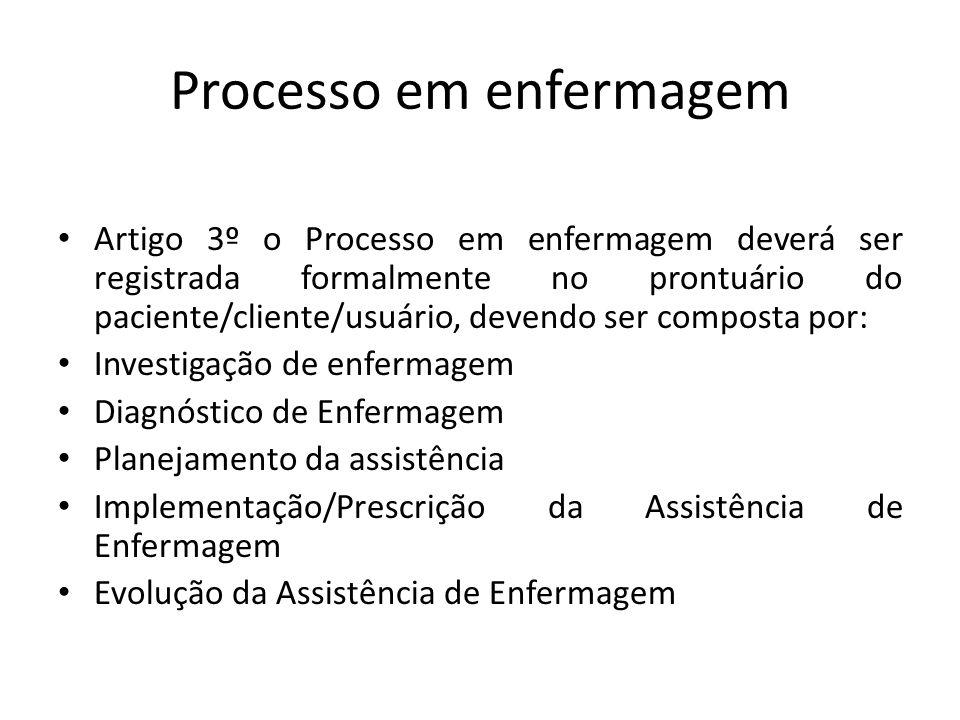 Processo em enfermagem