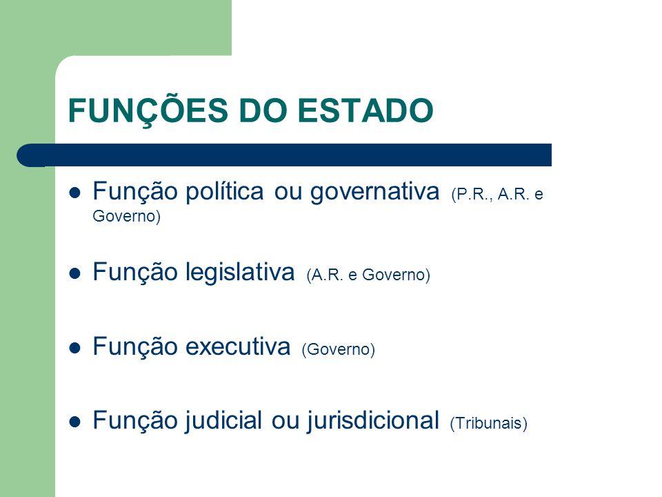 FUNÇÕES DO ESTADO Função política ou governativa (P.R., A.R. e Governo) Função legislativa (A.R. e Governo)