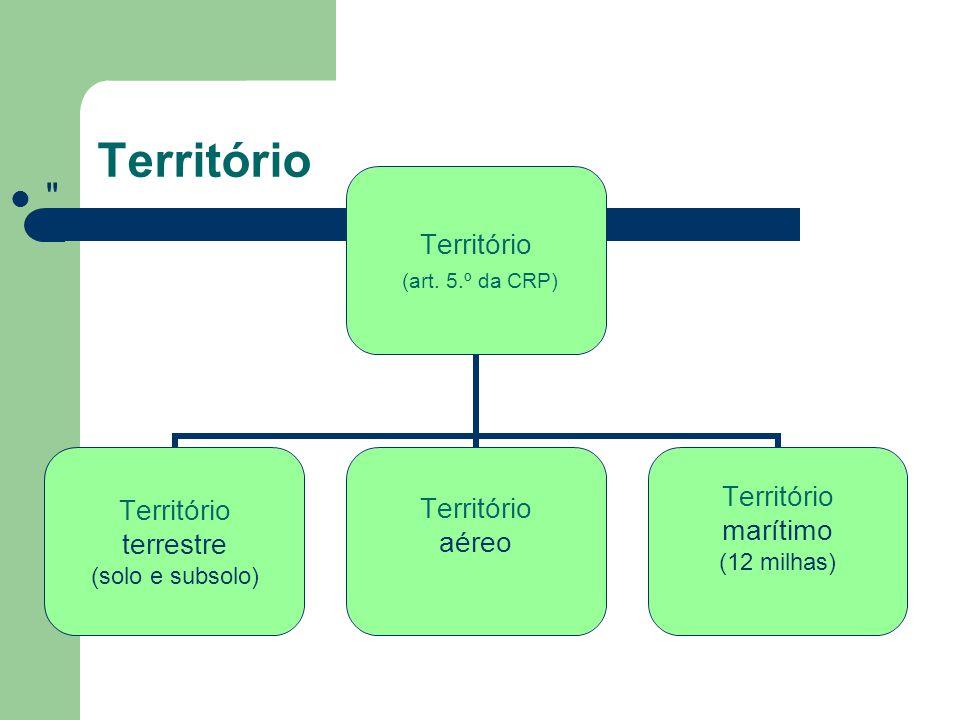 Território Fazem parte do território português os navios, aeronaves e veículos sob bandeira nacional, os nossos consulados e embaixadas.