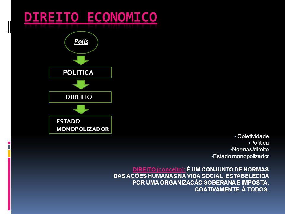 DIREITO ECONOMICO Polis POLITICA DIREITO ESTADO MONOPOLIZADOR