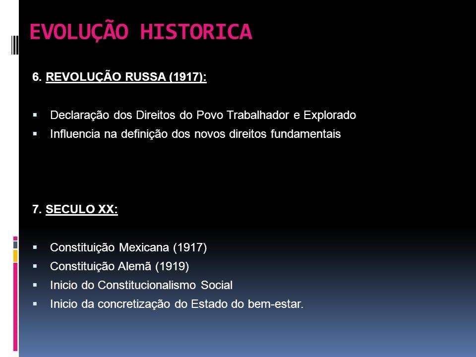 EVOLUÇÃO HISTORICA 6. REVOLUÇÃO RUSSA (1917):