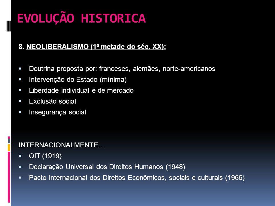 EVOLUÇÃO HISTORICA 8. NEOLIBERALISMO (1ª metade do séc. XX):