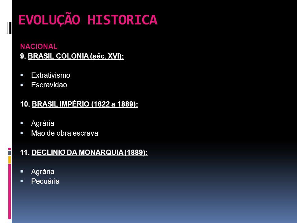 EVOLUÇÃO HISTORICA NACIONAL 9. BRASIL COLONIA (séc. XVI): Extrativismo
