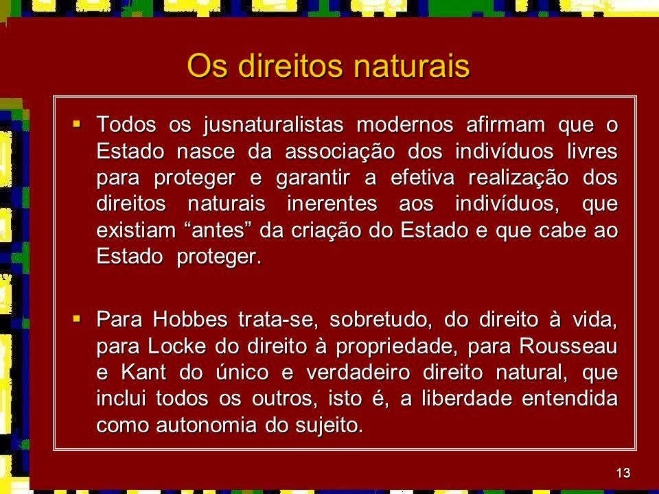 Os direitos naturais