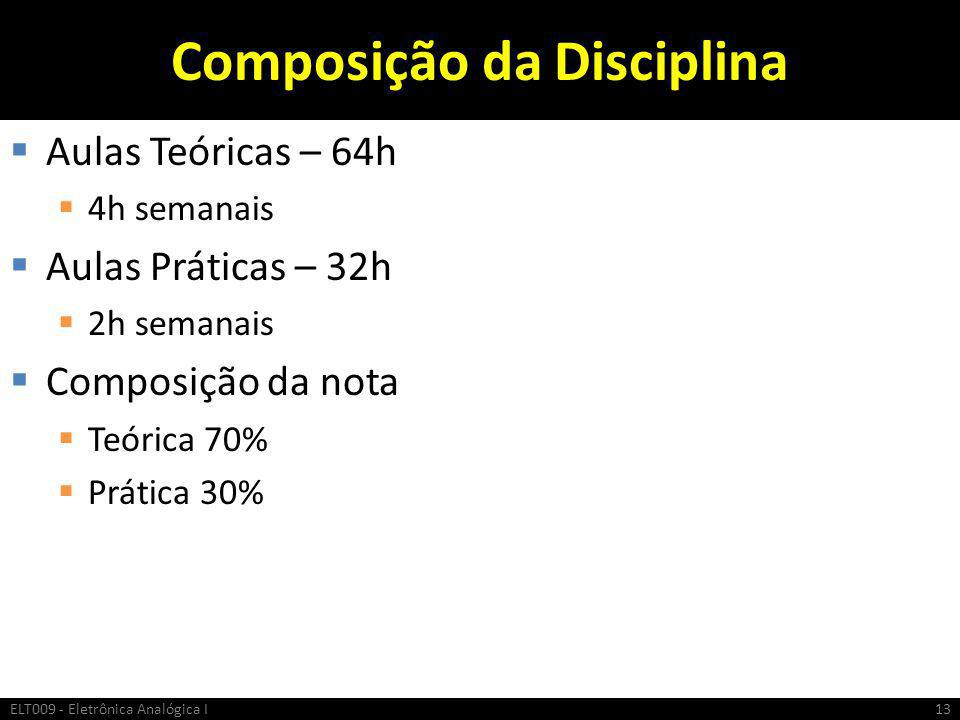 Composição da Disciplina