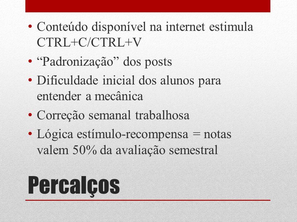 Percalços Conteúdo disponível na internet estimula CTRL+C/CTRL+V