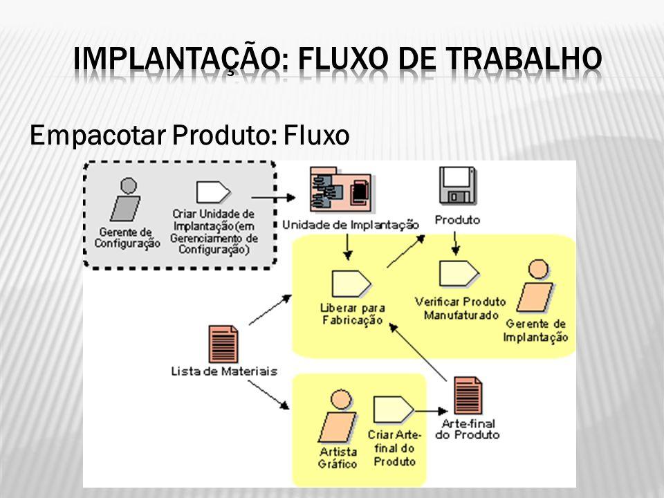 IMPLANTAÇÃO: FLUXO DE TRABALHO