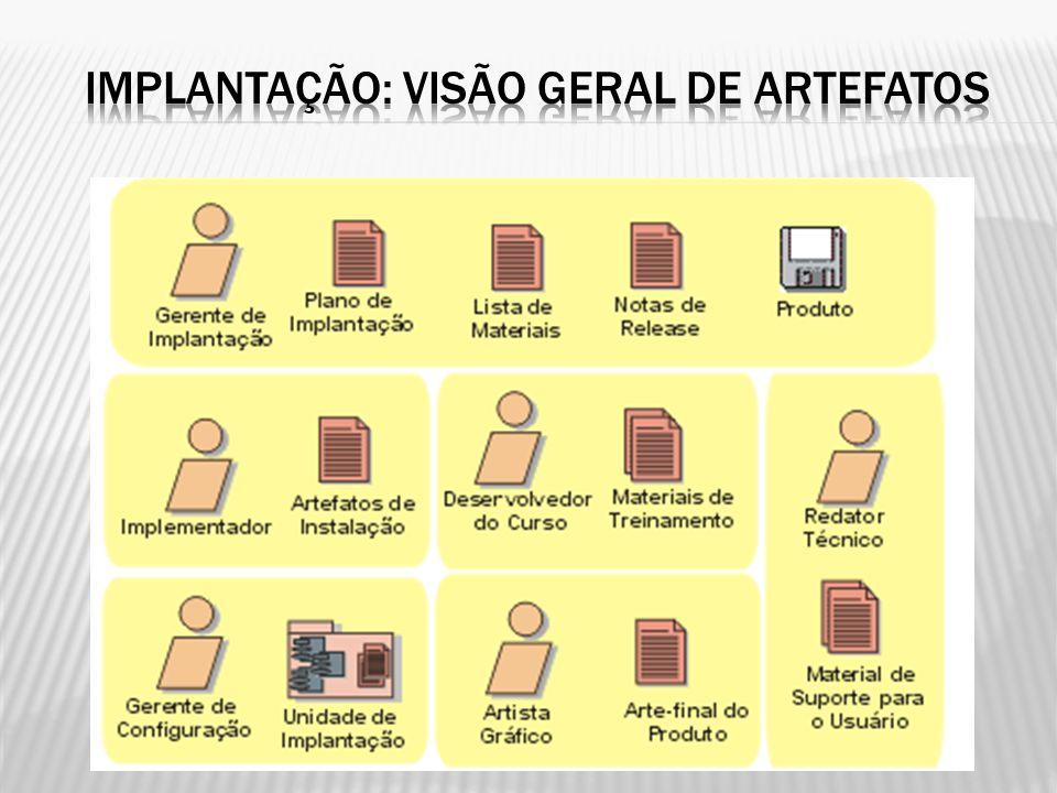 IMPLANTAÇÃO: VISÃO GERAL DE ARTEFATOS