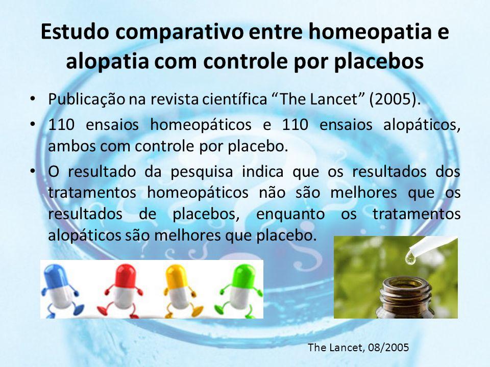 Estudo comparativo entre homeopatia e alopatia com controle por placebos