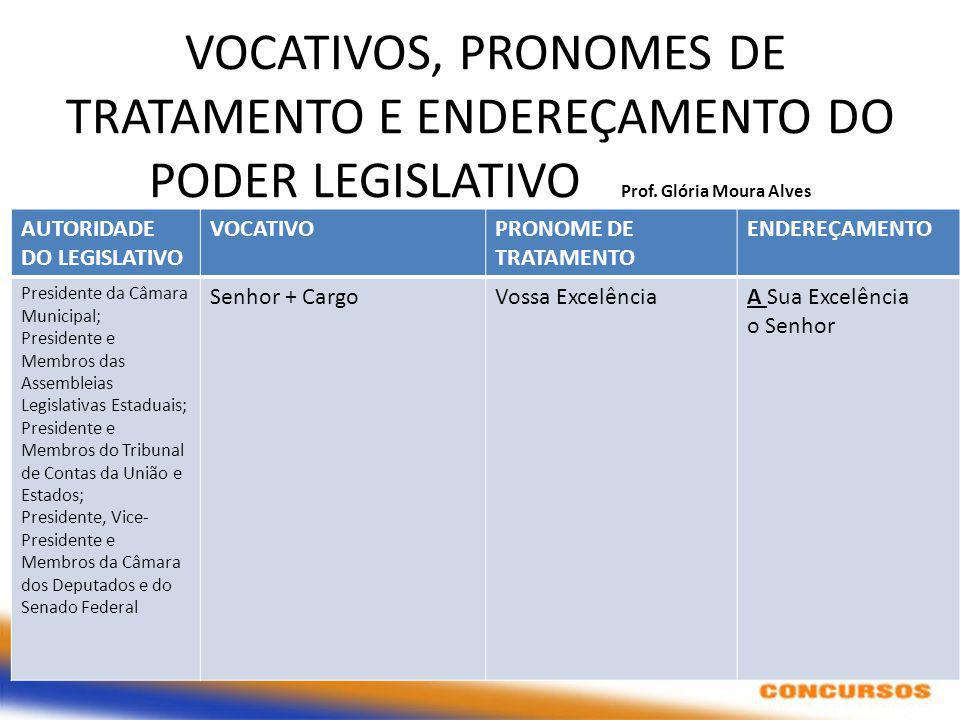VOCATIVOS, PRONOMES DE TRATAMENTO E ENDEREÇAMENTO DO PODER LEGISLATIVO Prof. Glória Moura Alves