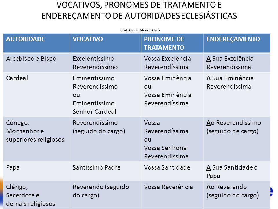 VOCATIVOS, PRONOMES DE TRATAMENTO E ENDEREÇAMENTO DE AUTORIDADES ECLESIÁSTICAS Prof. Glória Moura Alves