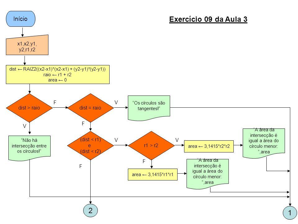 Exercício 09 da Aula 3 2 1 Início x1,x2,y1, y2,r1,r2 dist > raio