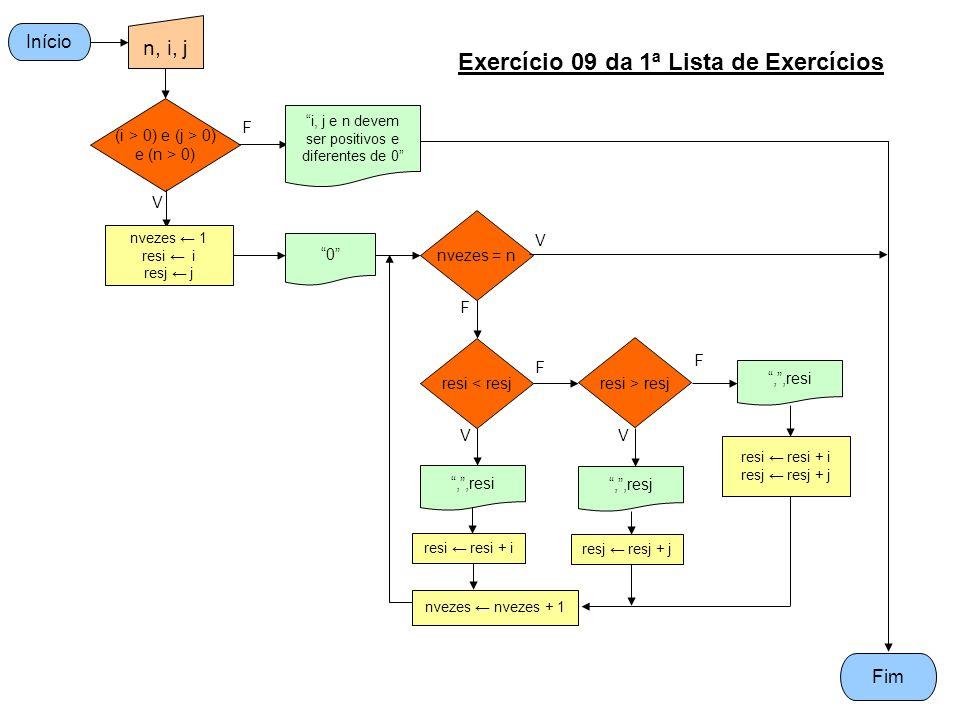 Exercício 09 da 1ª Lista de Exercícios
