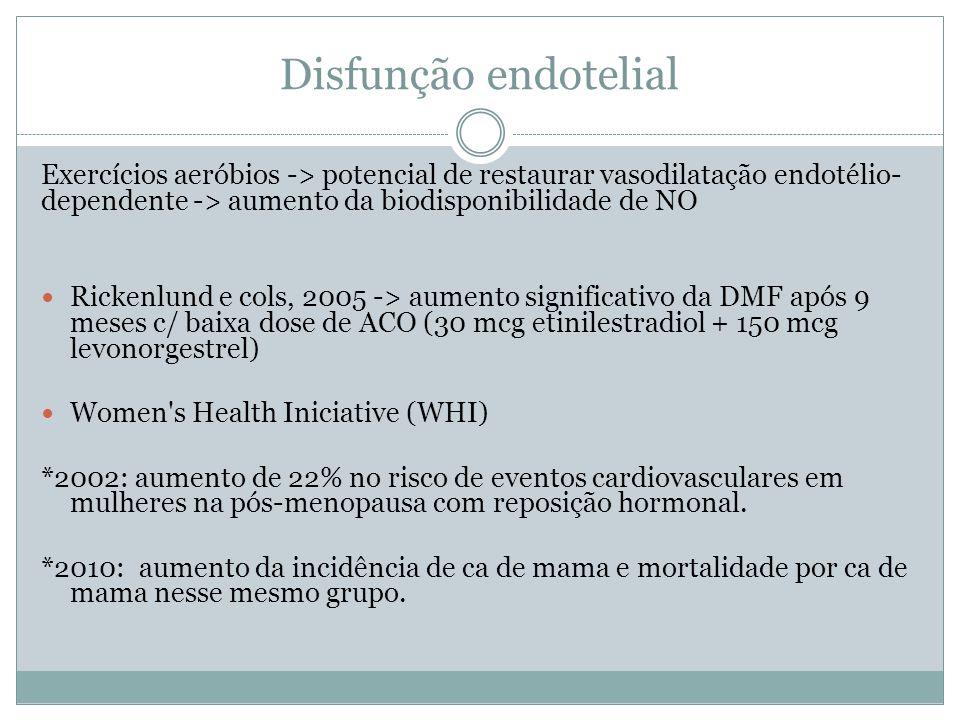 Disfunção endotelial Exercícios aeróbios -> potencial de restaurar vasodilatação endotélio-dependente -> aumento da biodisponibilidade de NO.