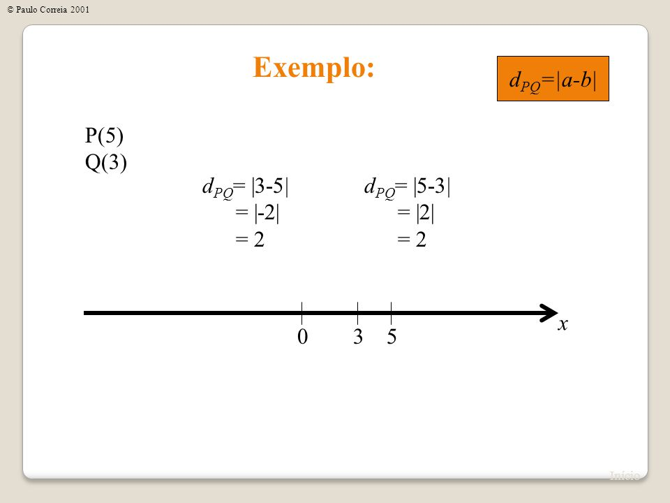Exemplo: dPQ=|a-b| P(5) Q(3) dPQ= |3-5| = |-2| = 2 dPQ= |5-3| = |2|
