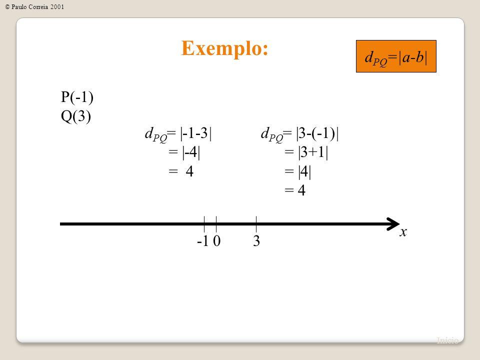 Exemplo: dPQ=|a-b| P(-1) Q(3) dPQ= |-1-3| = |-4| = 4 dPQ= |3-(-1)|