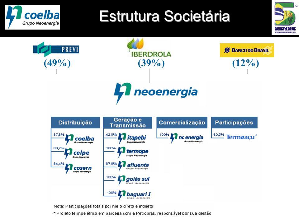 Estrutura Societária (39%) (12%) (49%)