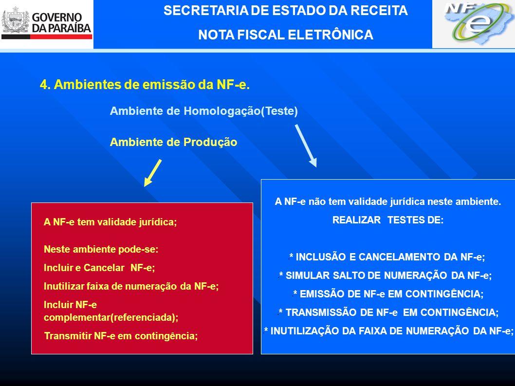 4. Ambientes de emissão da NF-e.