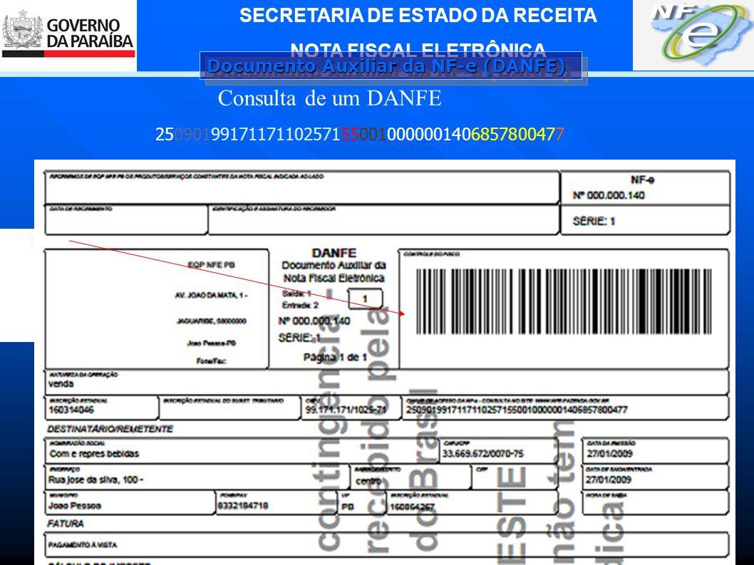 Consulta de um DANFE Documento Auxiliar da NF-e (DANFE)