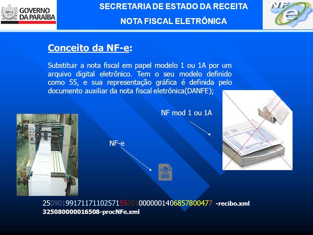 Conceito da NF-e: