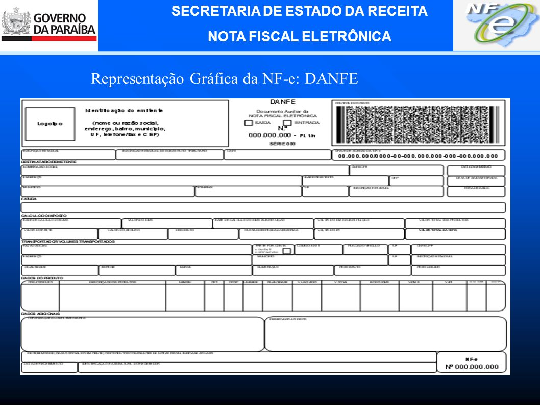 Representação Gráfica da NF-e: DANFE