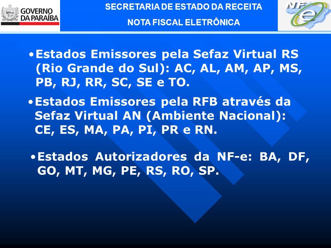Estados Emissores pela Sefaz Virtual RS (Rio Grande do Sul): AC, AL, AM, AP, MS, PB, RJ, RR, SC, SE e TO.