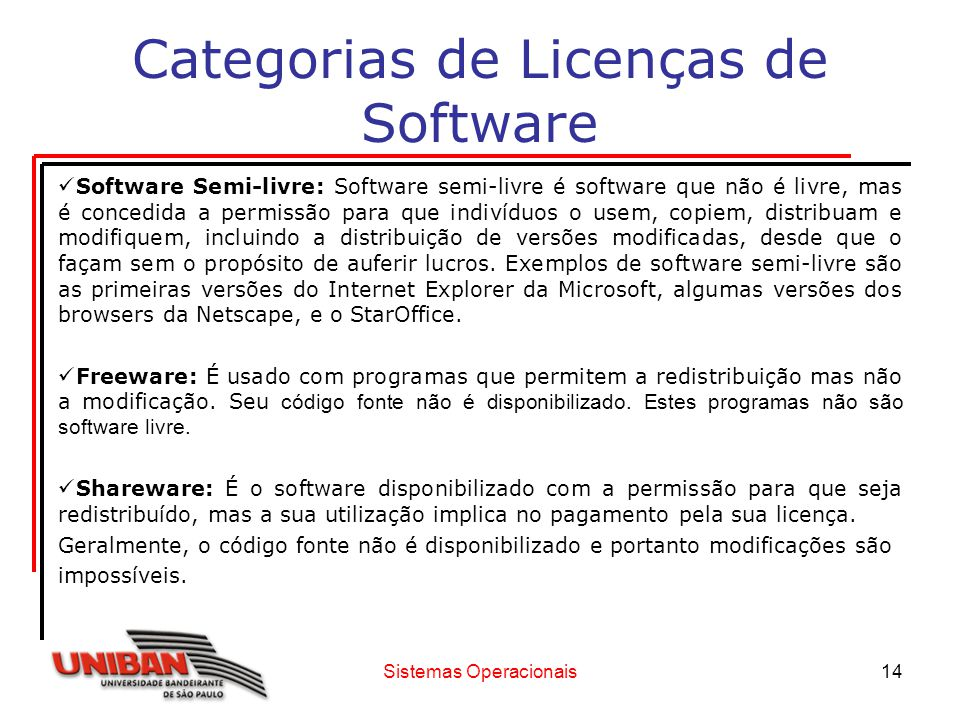 Categorias de Licenças de Software