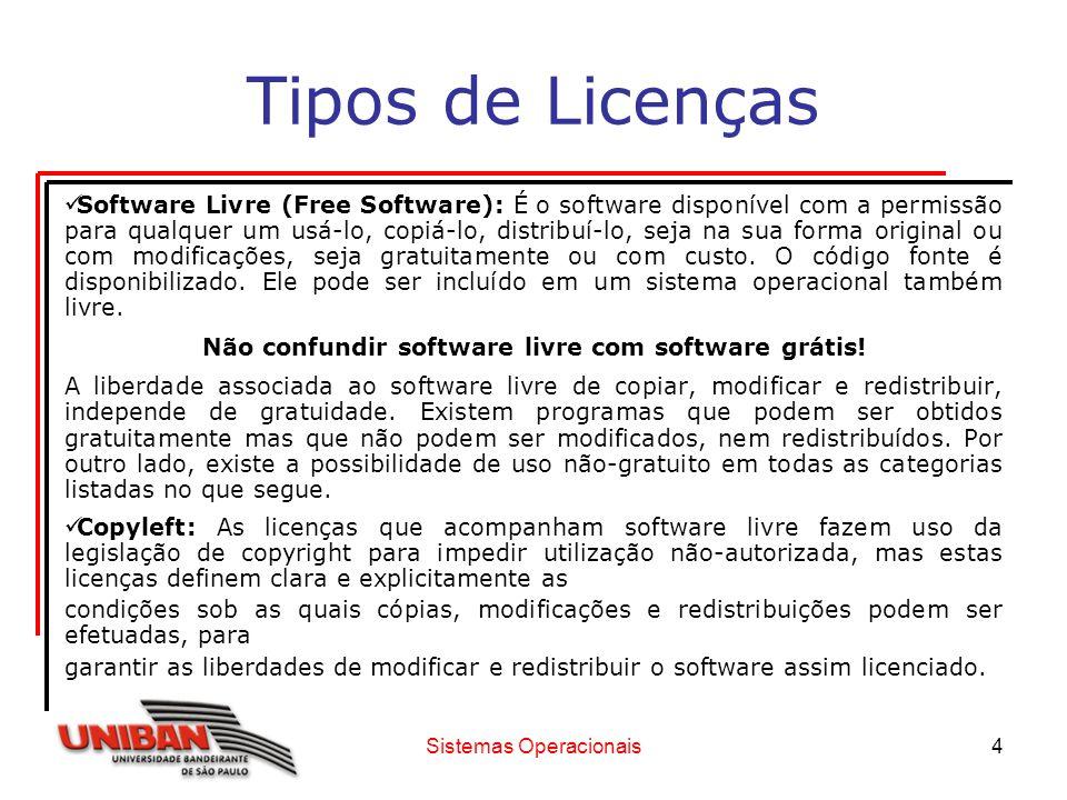 Tipos de Licenças