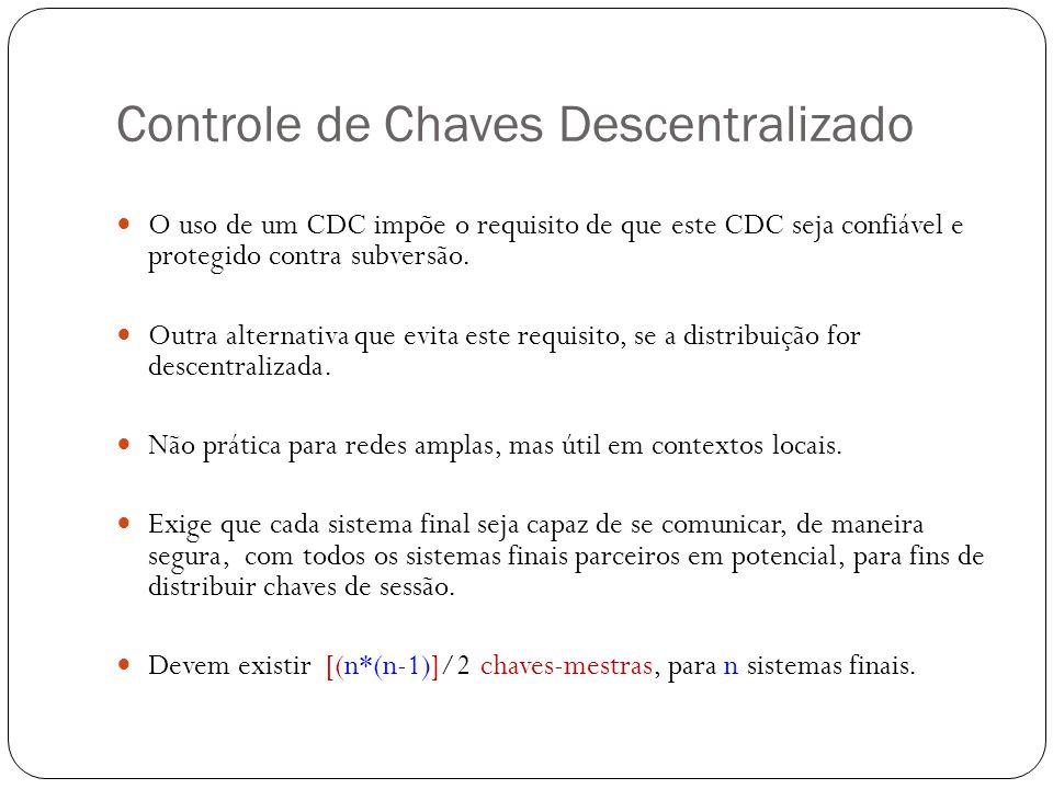 Controle de Chaves Descentralizado