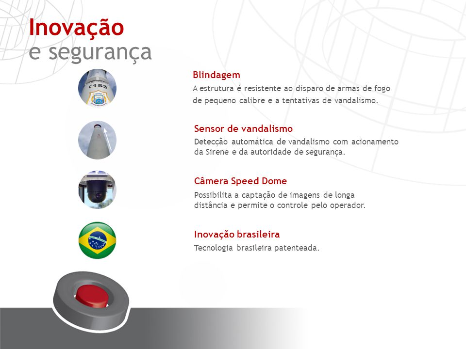 Inovação e segurança Blindagem Sensor de vandalismo Câmera Speed Dome