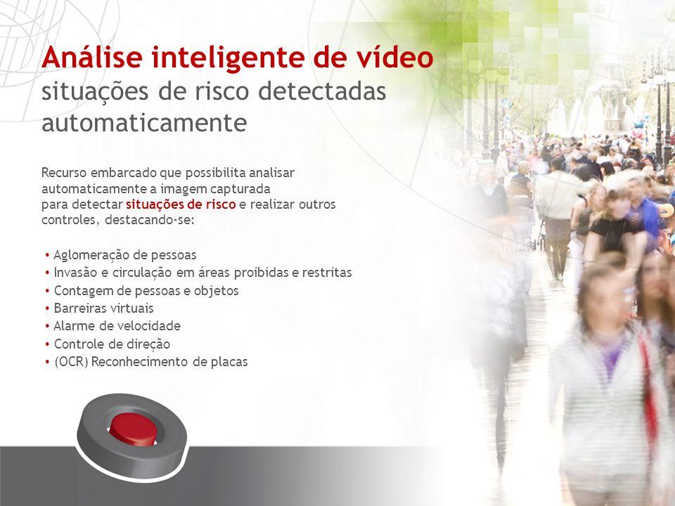 Análise inteligente de vídeo