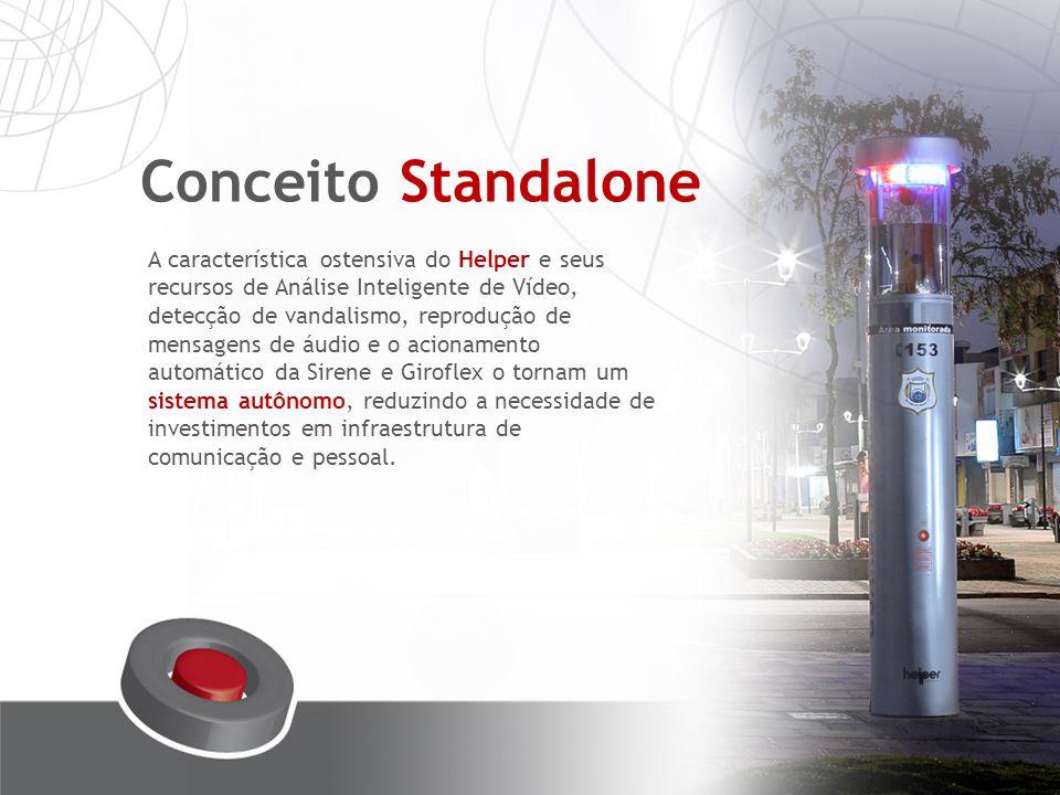 Conceito Standalone