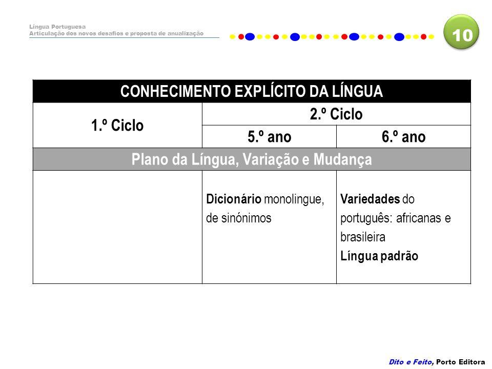 CONHECIMENTO EXPLÍCITO DA LÍNGUA Plano da Língua, Variação e Mudança