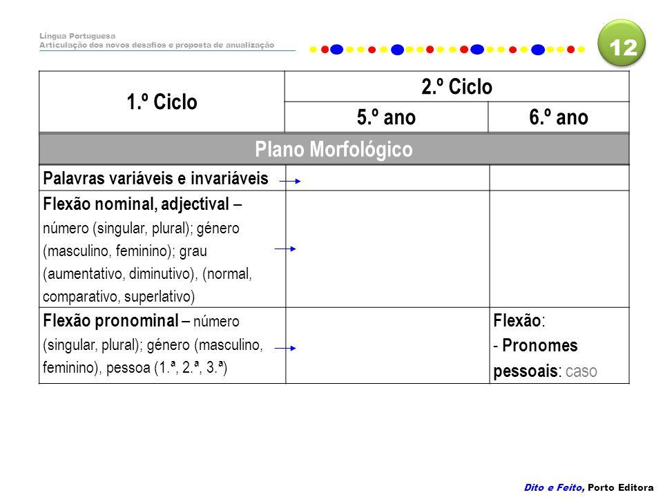 1.º Ciclo 2.º Ciclo 5.º ano 6.º ano Plano Morfológico