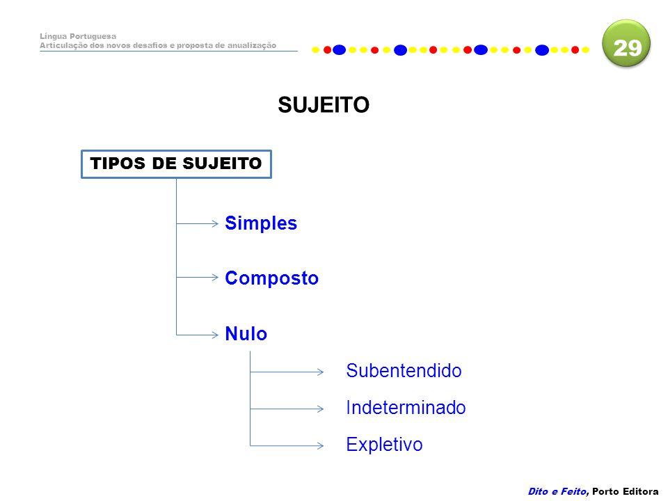 29 SUJEITO Simples Composto Nulo Subentendido Indeterminado Expletivo